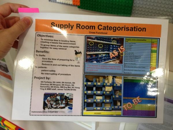 Lean Project Summary Card